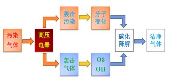 研发2.jpg